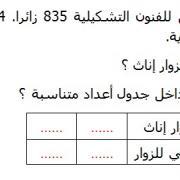 تصحيح تمارين الرياضيات الأولى إعدادي - درس النسبة المئوية