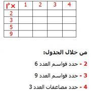 تصحيح التمارين التطبيقية في الرياضيات السادسة إبتدائي - درس المضاعفات و القو...